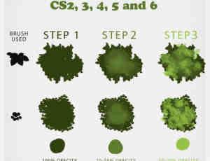 CG绘画艺术效果树叶、绿色背景PS笔刷