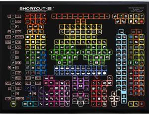 Photoshop专用键盘Keyboard-S问世 设计师最牛逼的装备