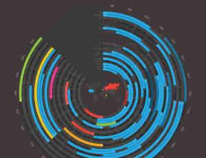 44个创意数据图表透视图设计参考