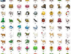 160*160像素Emoji动物、植物、天气、地球表情素材包免费下载#.5