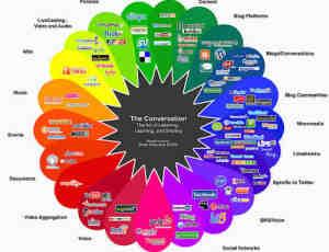 55张有趣的信息图表欣赏