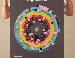 20个独特创意的日立计时器设计