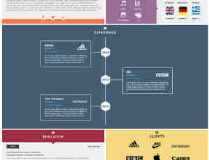 一套国外平面设计专业简历PSD素材下载