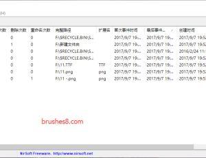 文件的删除、修改、改名、创建监控软件:FolderChangesView 中文版