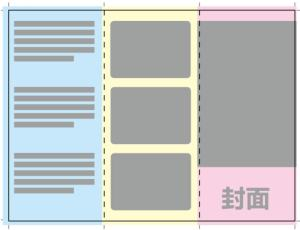 平面印刷避坑指南:工艺篇 中  –  补充!
